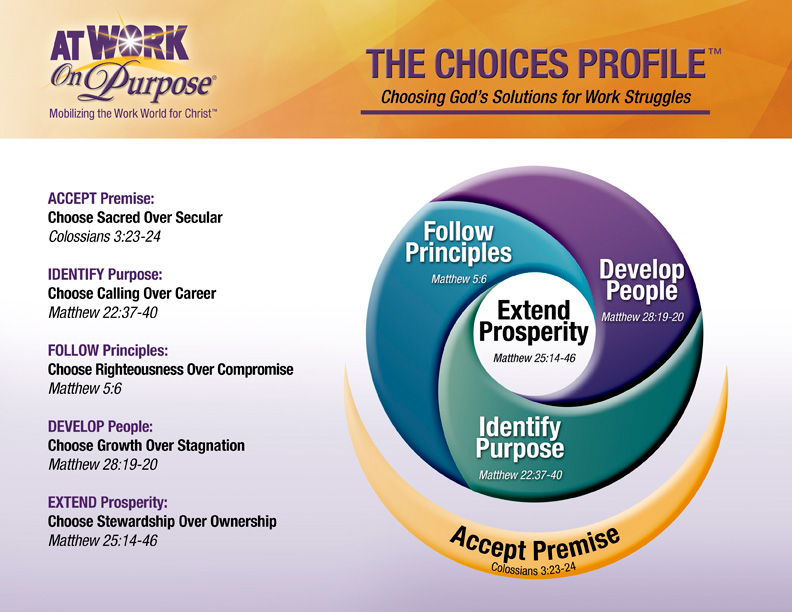 Choices-Profile-for-Web-2015-big